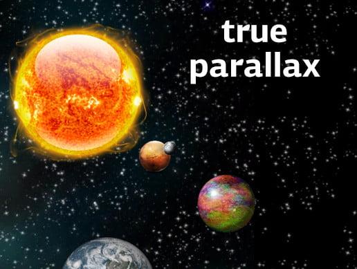 Unity Asset True Parallax free download