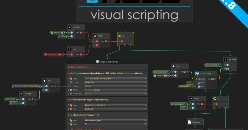 Unity Asset uNode - Visual Scripting free download