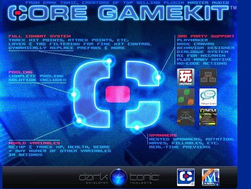 Core GameKit